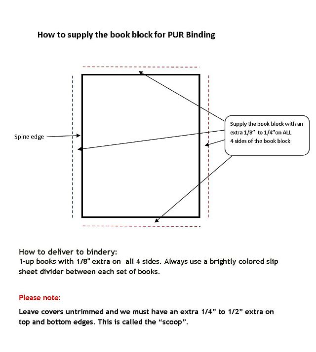How-to-Supply-the-book-block-for-PUR-Binding1